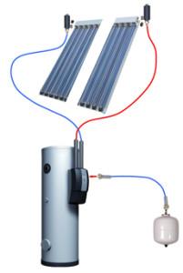 Stavebnice solárního systému na ohřev teplé vody - vakuové kolektory