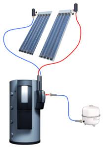 Solární přitápění a ohřev TUV