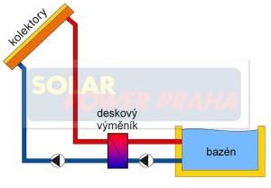 KOL+BAZ (Custom)