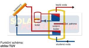KOL+ELB+EL+KOT (Custom)