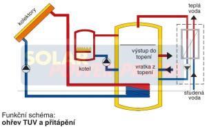 KOL+PSR+FWM (Custom)